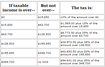 taxchart.png