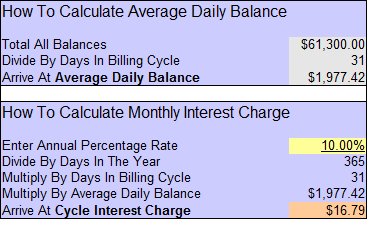 calculating average daily balance with free spreadsheet no credit
